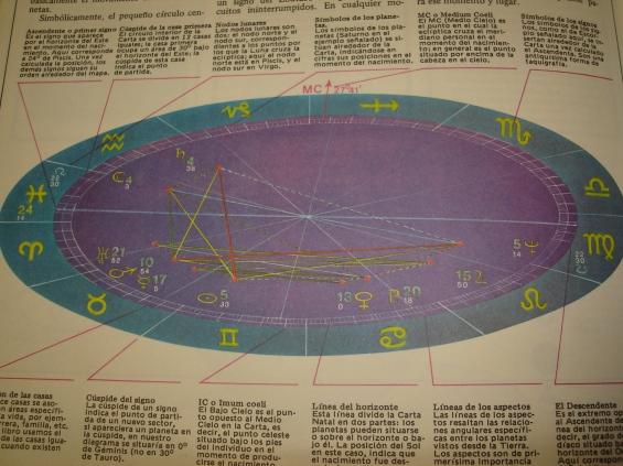 La página 78 y los horóscopos personales